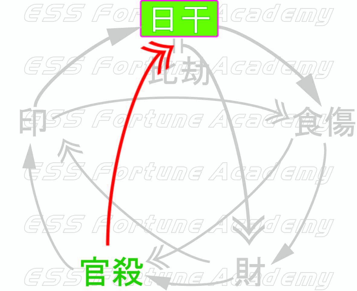 f:id:seishinenomoto:20210305141811j:plain