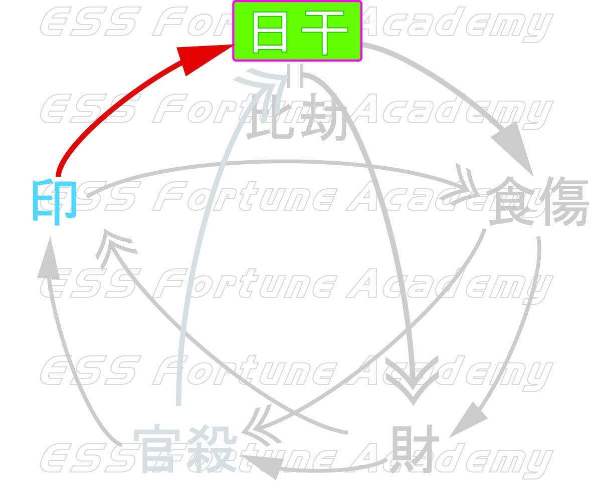 f:id:seishinenomoto:20210514124011j:plain