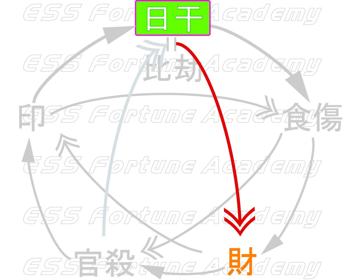 f:id:seishinenomoto:20210519144423j:plain