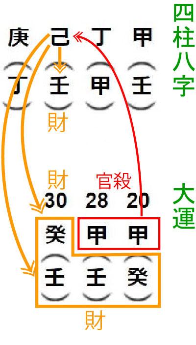 f:id:seishinenomoto:20210520144101j:plain