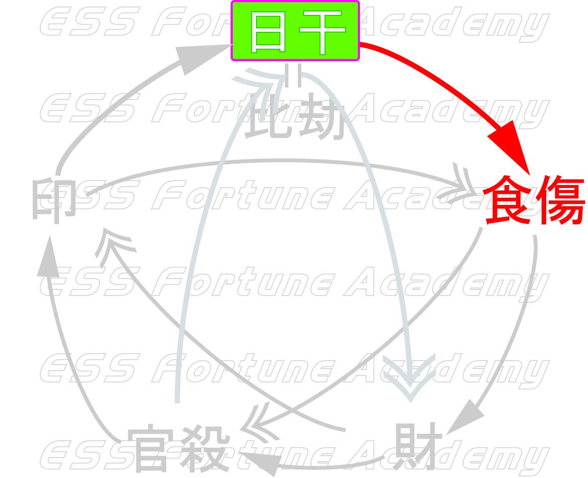 f:id:seishinenomoto:20210526113323j:plain