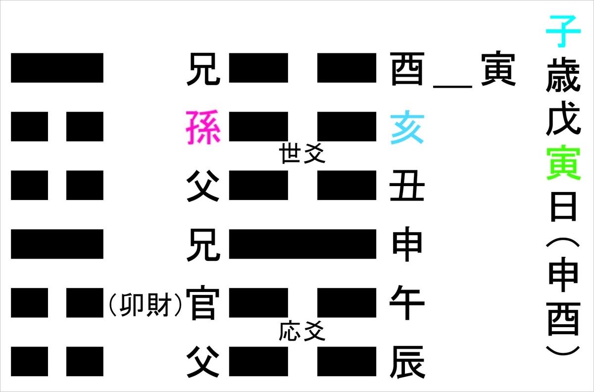 f:id:seishinenomoto:20210623102321j:plain