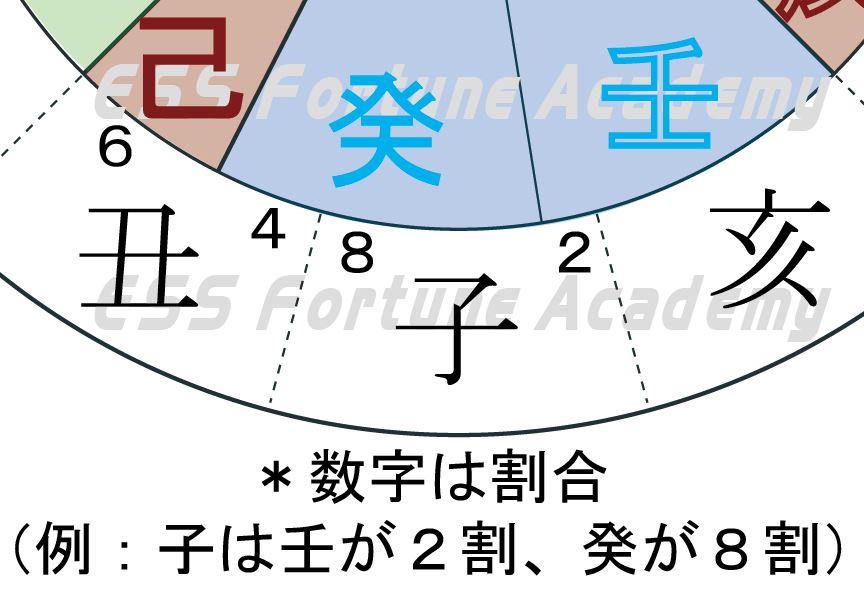 f:id:seishinenomoto:20210701163320j:plain