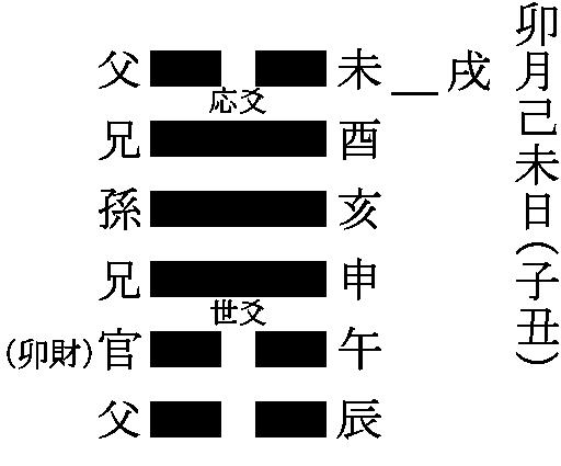 f:id:seishinenomoto:20210714161527p:plain