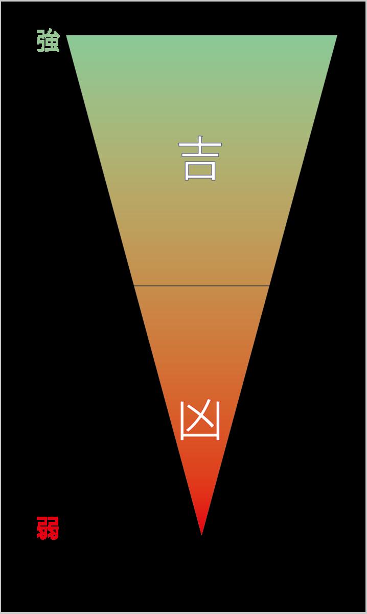 f:id:seishinenomoto:20210806162444p:plain
