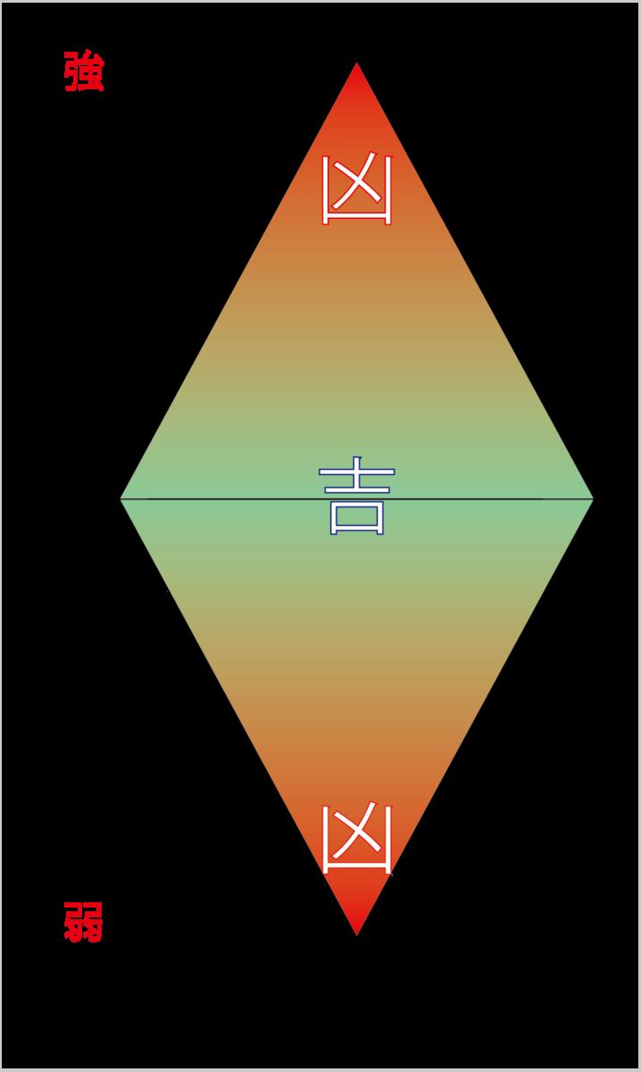 f:id:seishinenomoto:20210806163611p:plain