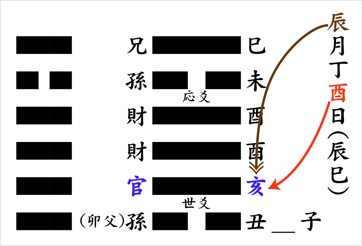 f:id:seishinenomoto:20210908141252j:plain