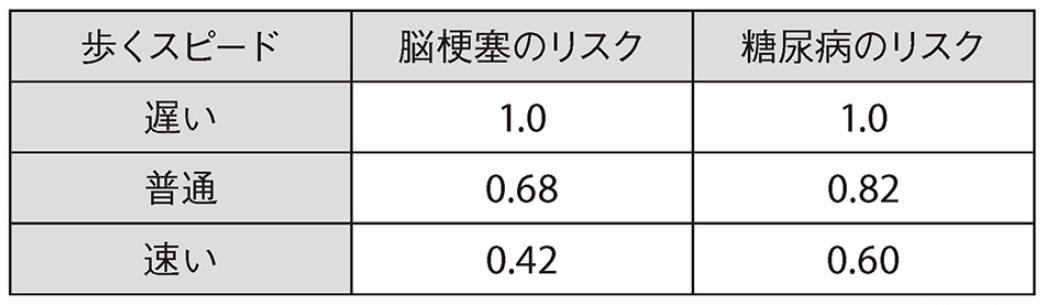 f:id:seishun_shimada:20210128180313p:plain