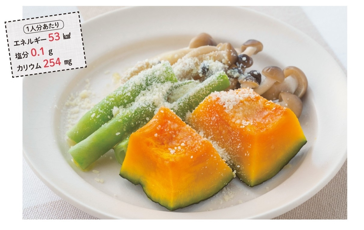彩り野菜のシーザー仕立て