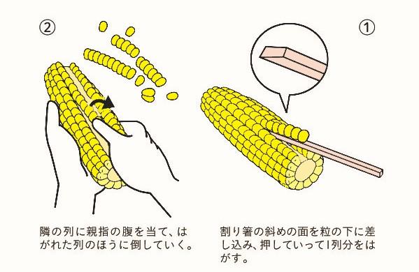 トウモロコシの粒は親指で押して取る