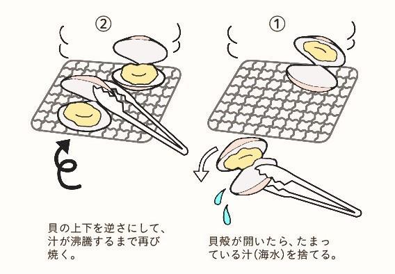 ハマグリの貝焼きの汁はいったん捨てる