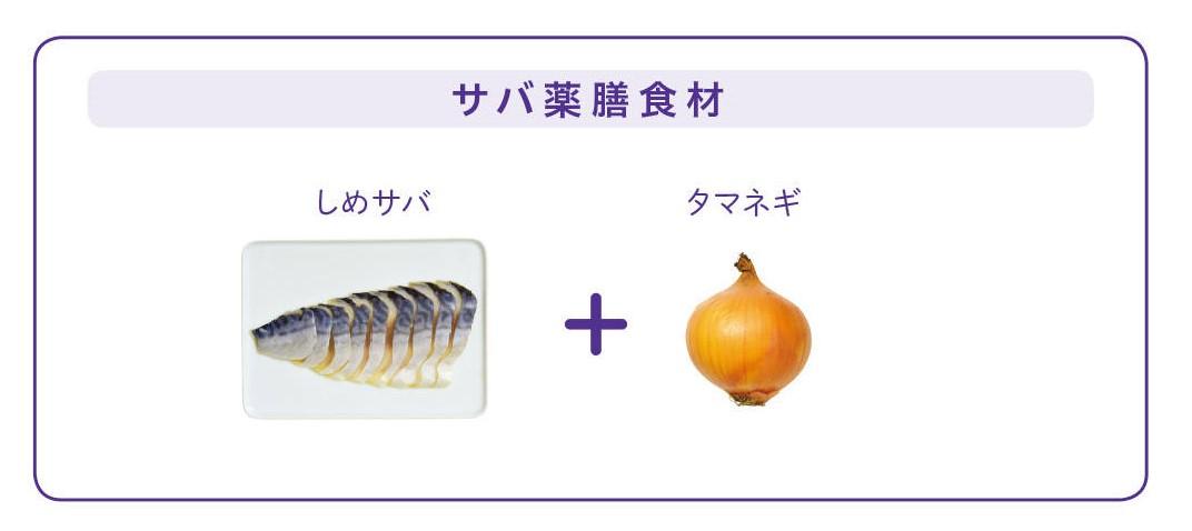 サバ薬膳食材