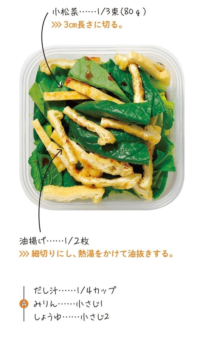 小松菜と油揚げの煮びたしの材料