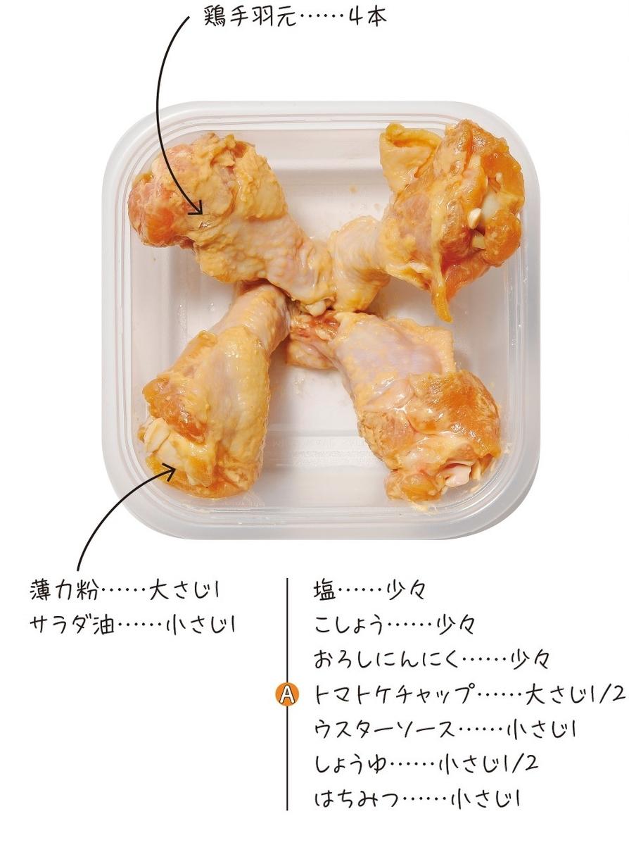 手羽元フライドチキン材料