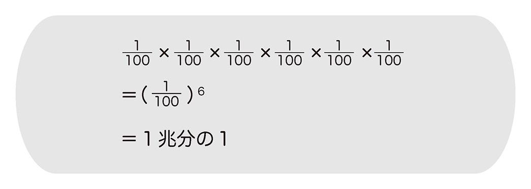 計算の仕方