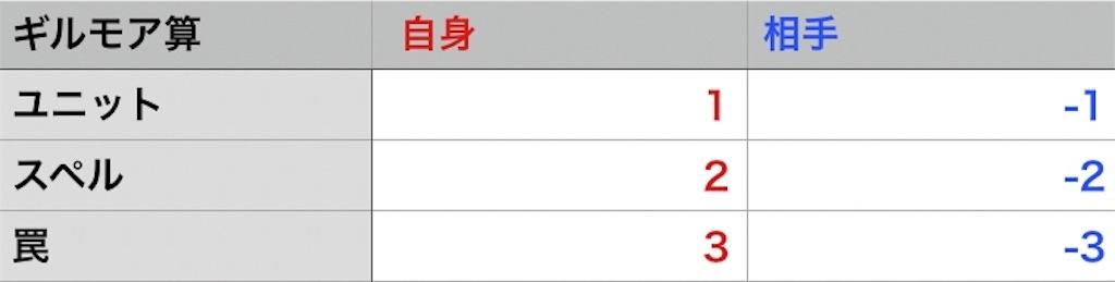 f:id:seisyuu:20180522181218j:plain