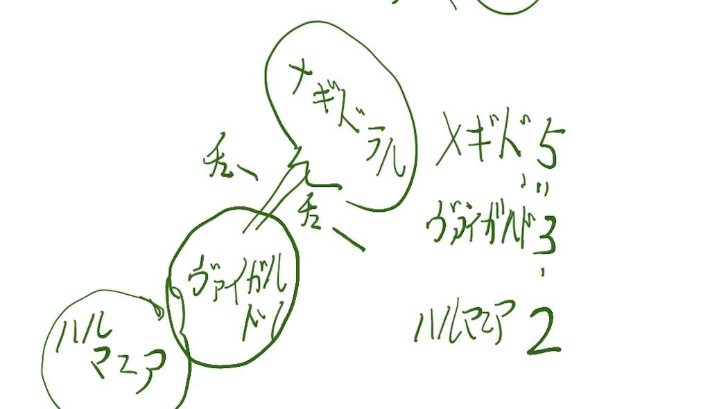 f:id:seisyuu:20181112103936j:plain