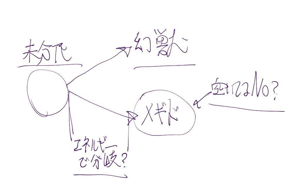 f:id:seisyuu:20190125193058j:plain