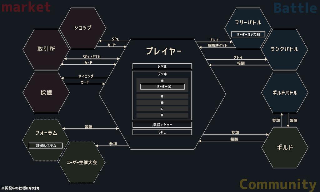f:id:seisyuu:20190402020430p:plain