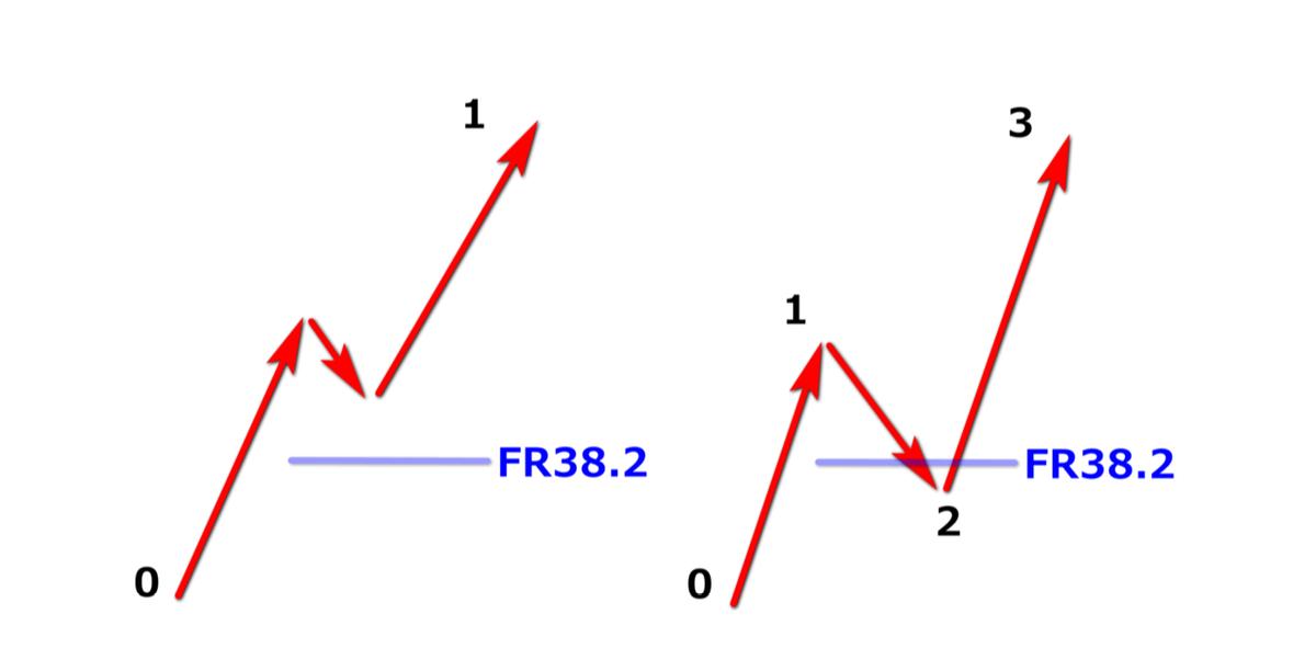 f:id:seiten0603:20200527132326p:plain