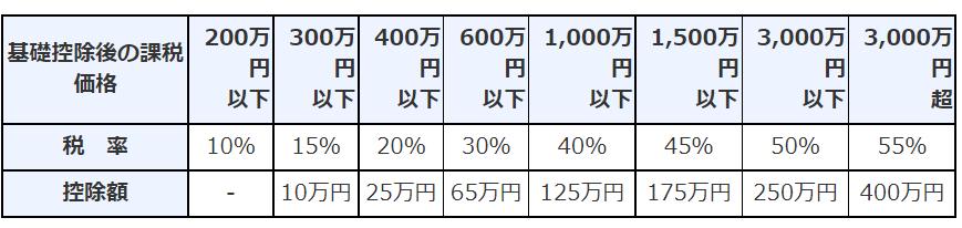 f:id:seityanmama:20210716160903p:plain