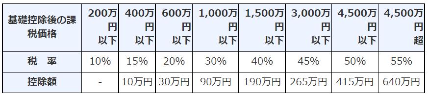 f:id:seityanmama:20210716161211p:plain