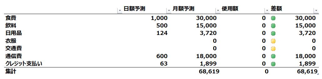 f:id:seizon-nikki:20200802171753p:plain