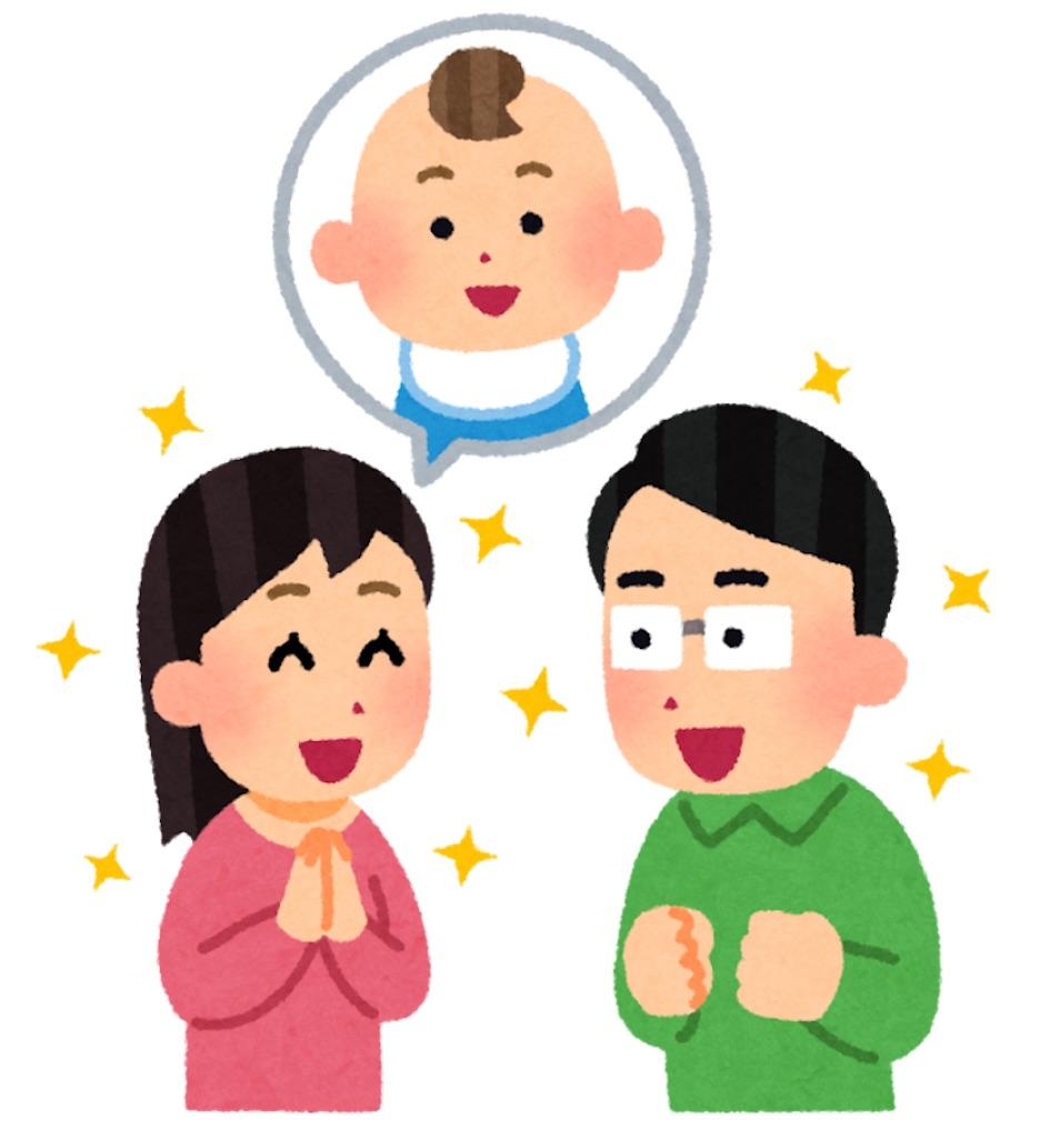 f:id:sekainoyutaka:20210718095950j:image