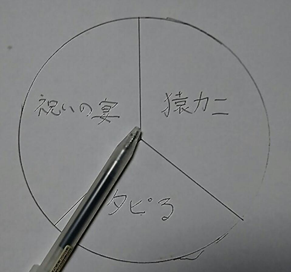 f:id:sekaiwohyouryuusurutakaragai:20200308182214j:plain