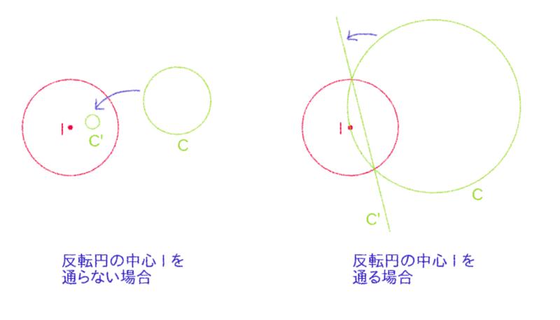 f:id:sekibunta:20150120154155p:plain