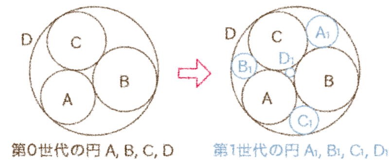 f:id:sekibunta:20150201145639p:plain