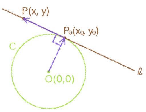 f:id:sekibunta:20150227161907p:plain