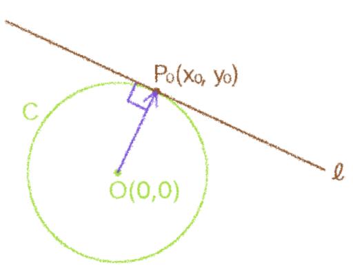 f:id:sekibunta:20150227163829p:plain