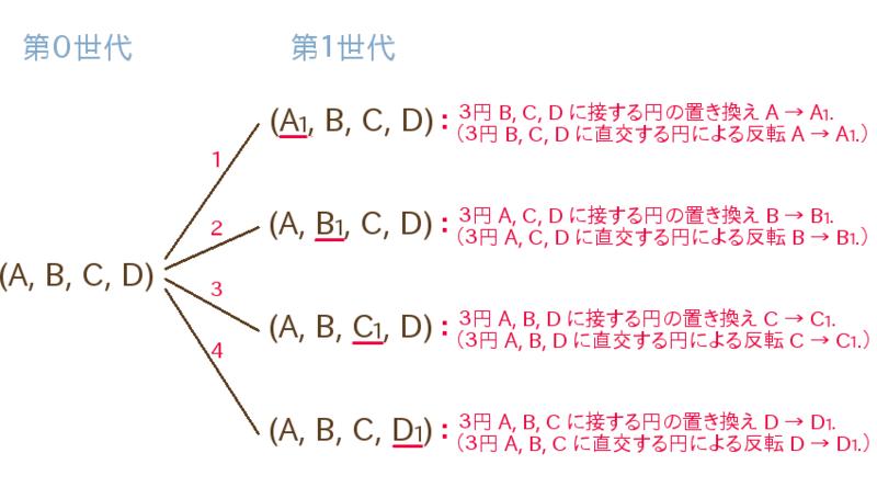 f:id:sekibunta:20150307012530p:plain