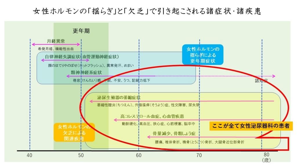f:id:sekiguchiyuki:20180403091436j:plain