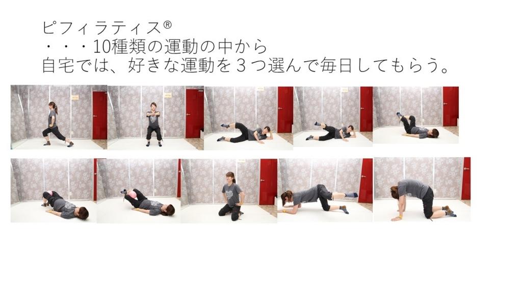 f:id:sekiguchiyuki:20180516154703j:plain