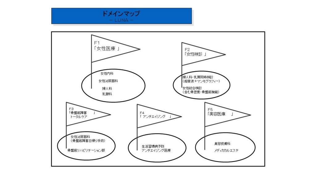 f:id:sekiguchiyuki:20180520163300j:plain