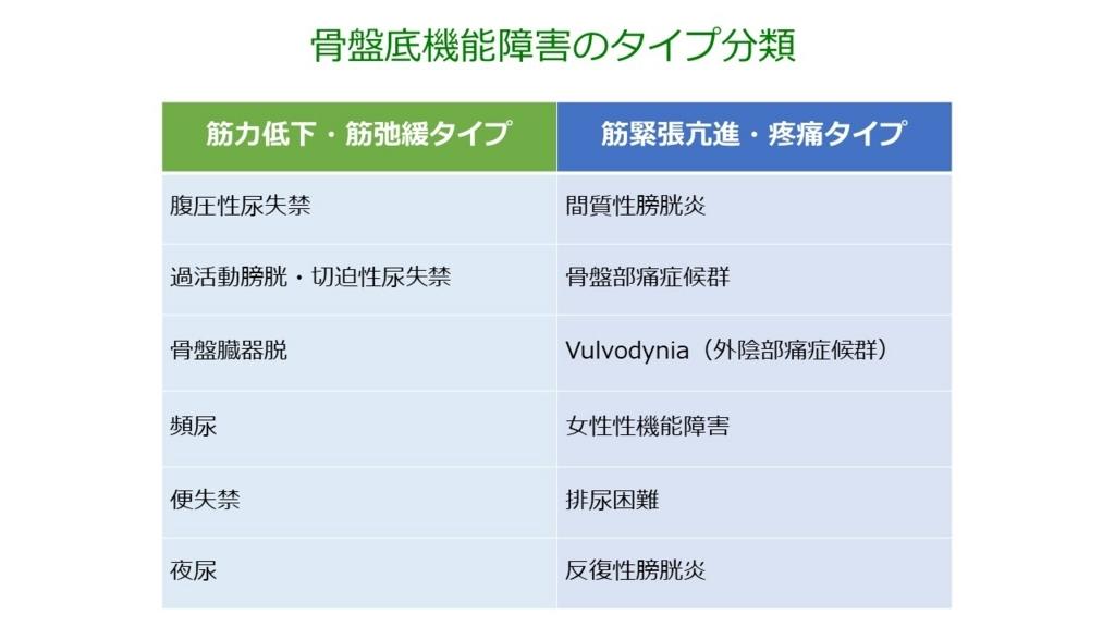 f:id:sekiguchiyuki:20180524122717j:plain