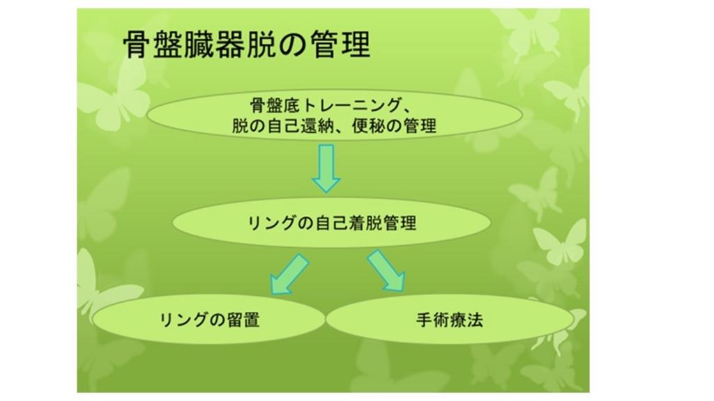 f:id:sekiguchiyuki:20180802133854j:plain