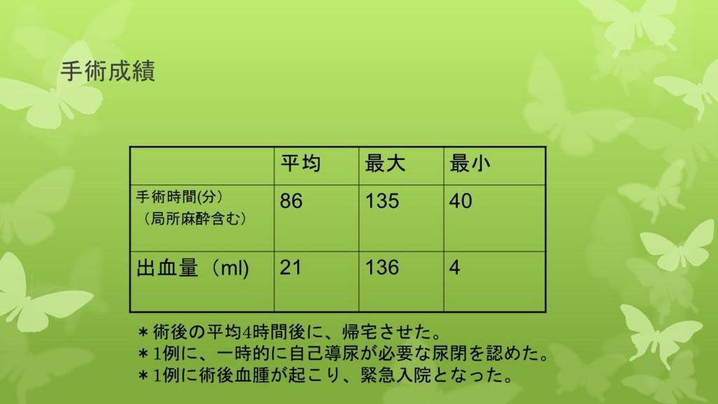 f:id:sekiguchiyuki:20180812132552j:plain
