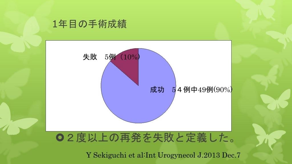 f:id:sekiguchiyuki:20180812132625j:plain