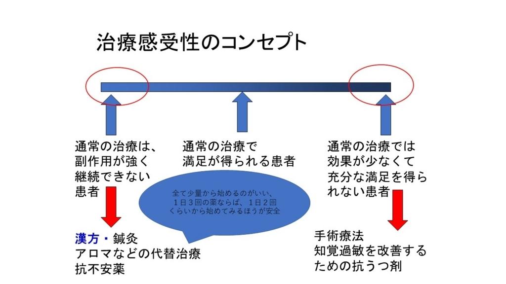 f:id:sekiguchiyuki:20180817145206j:plain