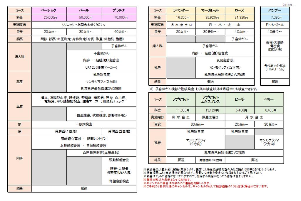 f:id:sekiguchiyuki:20190222144655p:plain