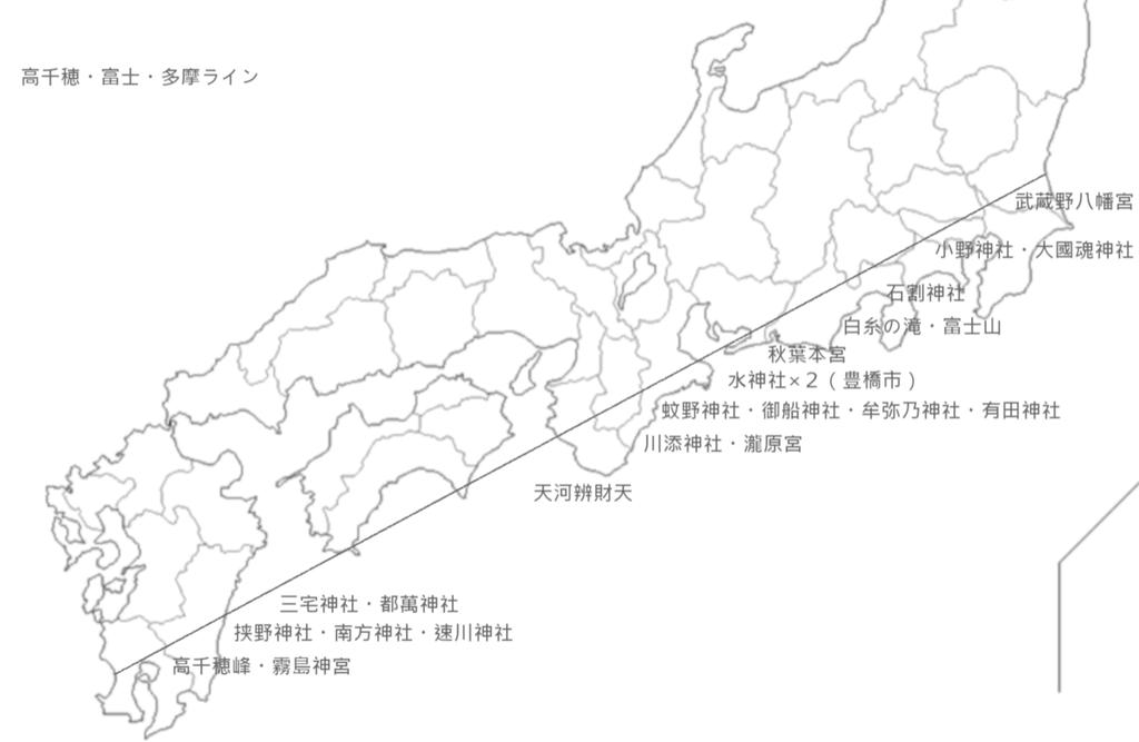 f:id:sekihotu:20190217094721p:plain