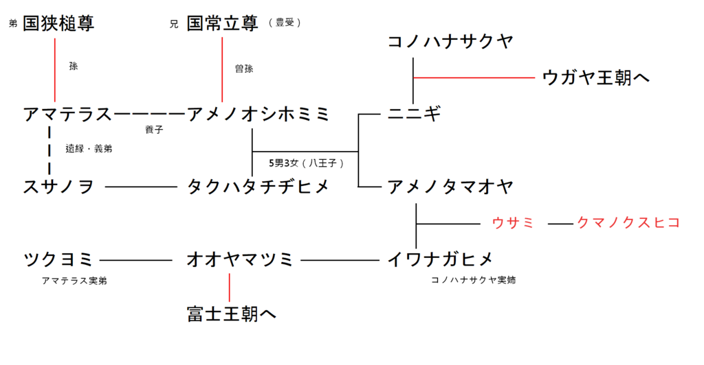 f:id:sekihotu:20190223132131p:plain