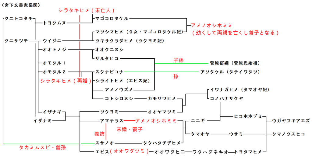 f:id:sekihotu:20190223145126p:plain