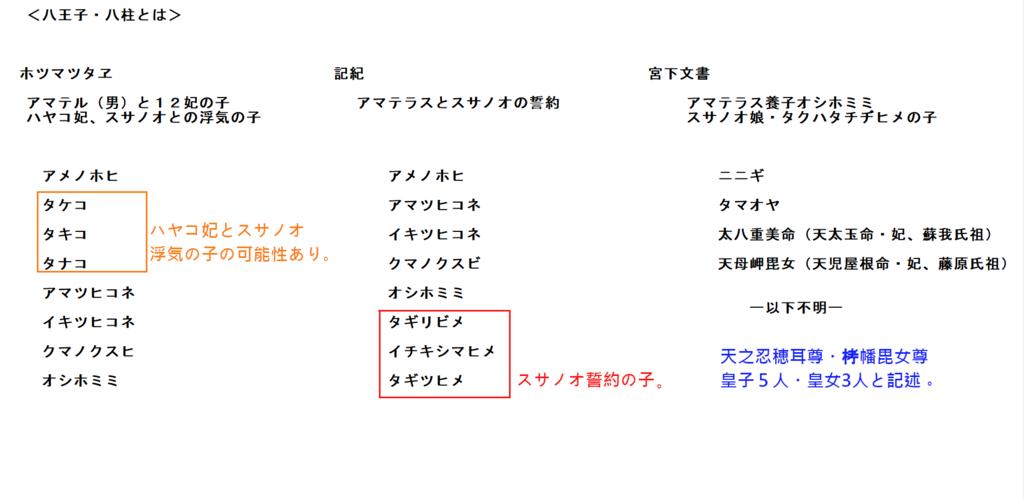 f:id:sekihotu:20190224183347p:plain