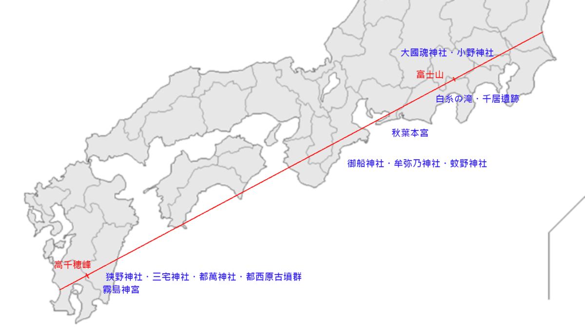 f:id:sekihotu:20190330175744p:plain