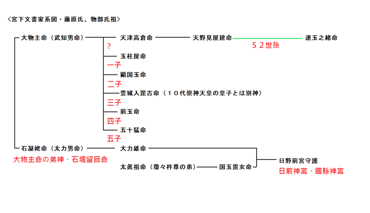 f:id:sekihotu:20190404222141p:plain