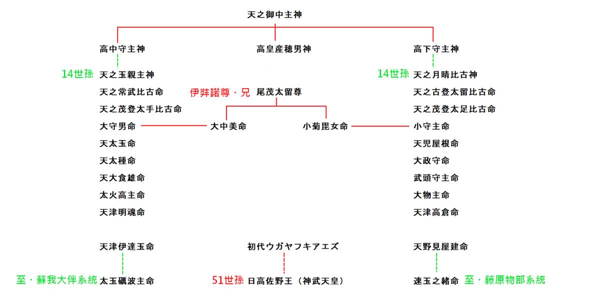 f:id:sekihotu:20190414121705p:plain